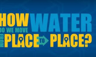 The Water Superhighway - how does water move from place to place