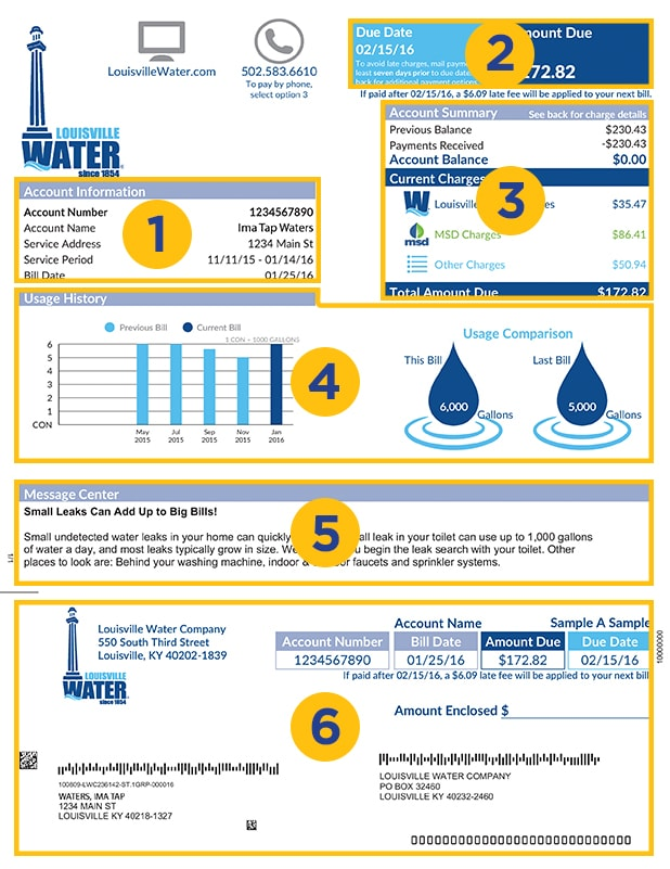 Louisville Water MyBill - Example Bill - Front